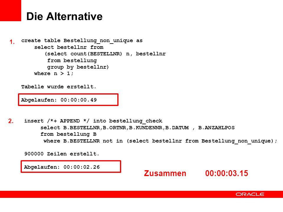 Die Alternative Zusammen 00:00:03.15 1. 2.