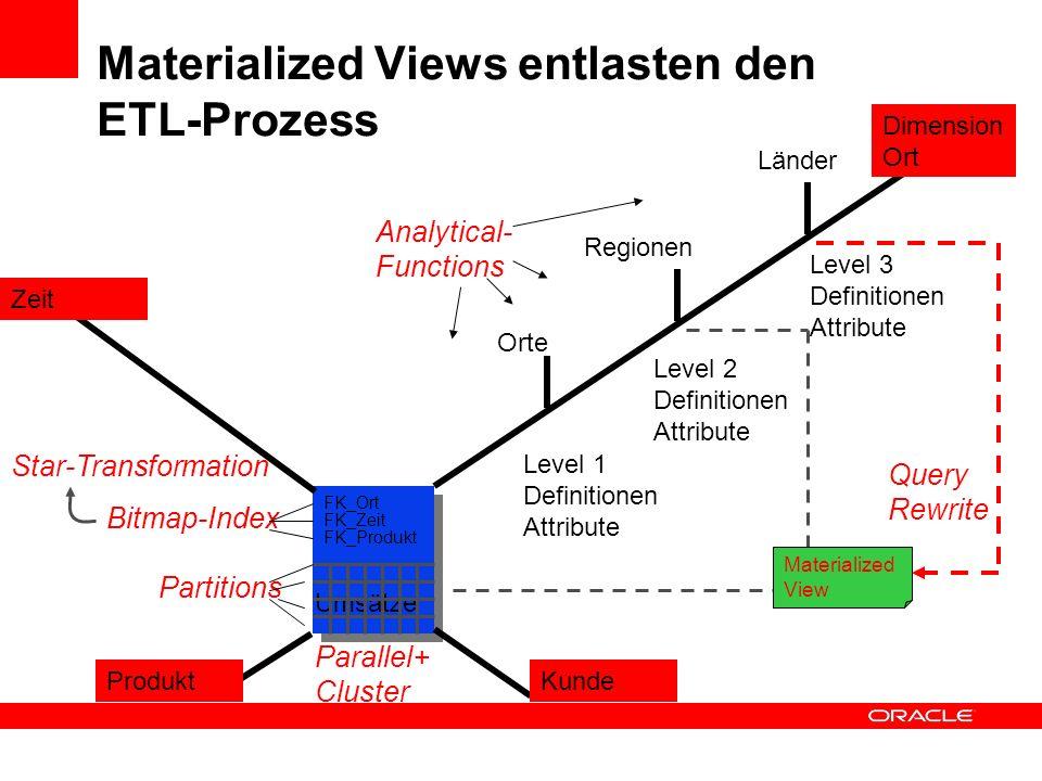 Materialized Views entlasten den ETL-Prozess
