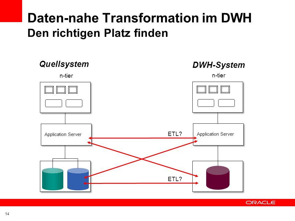 Daten-nahe Transformation im DWH Den richtigen Platz finden