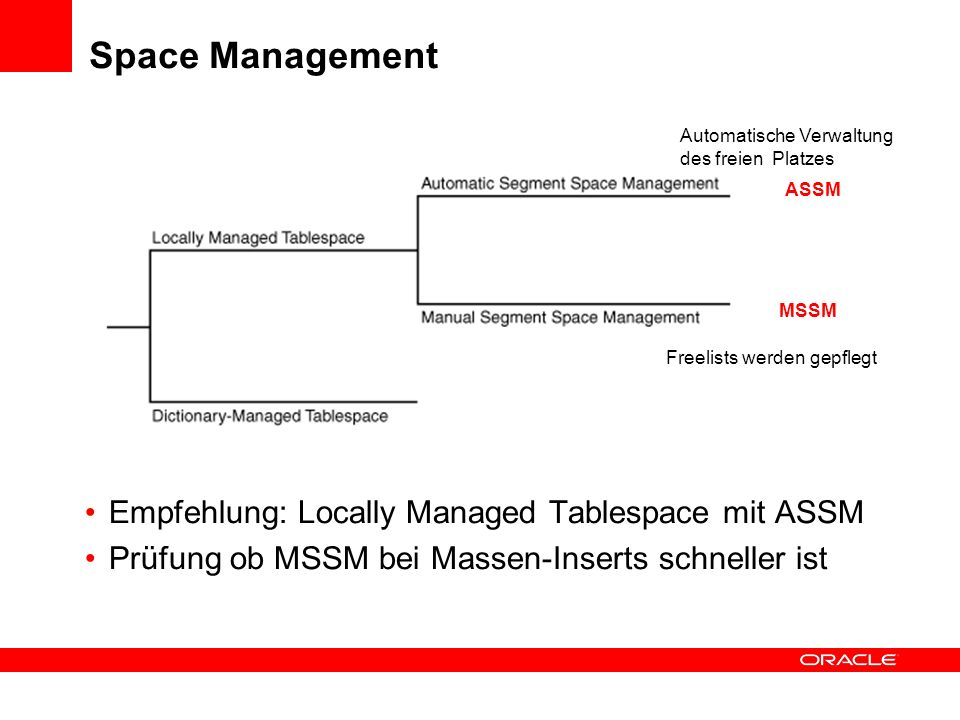 Space Management Empfehlung: Locally Managed Tablespace mit ASSM