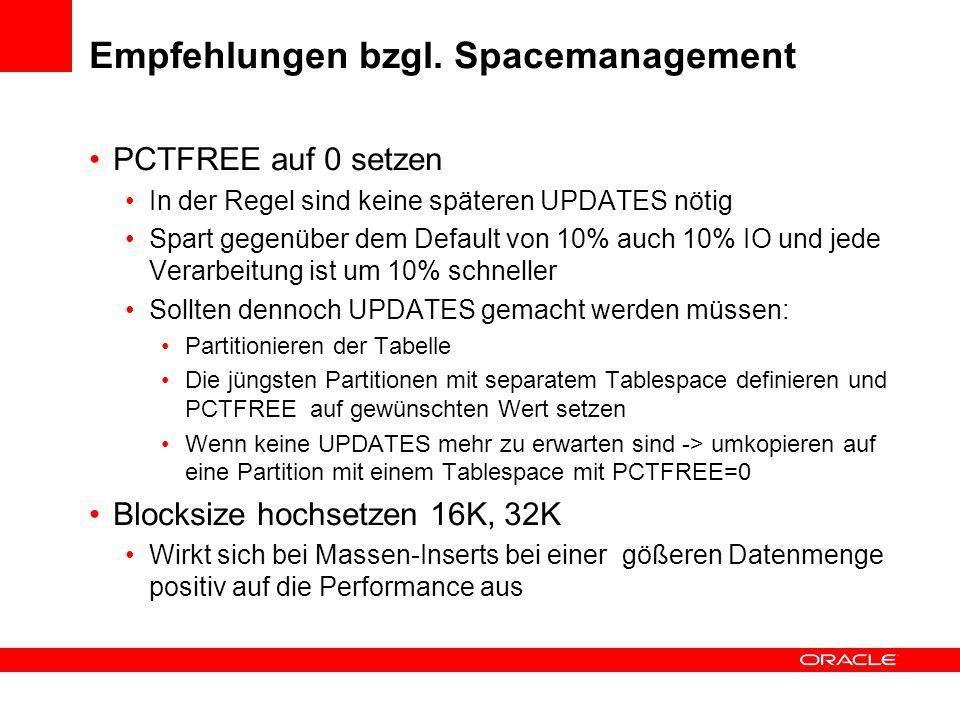 Empfehlungen bzgl. Spacemanagement