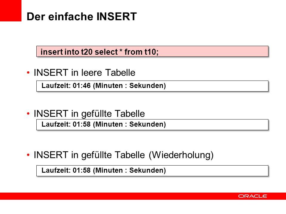 Der einfache INSERT INSERT in leere Tabelle INSERT in gefüllte Tabelle