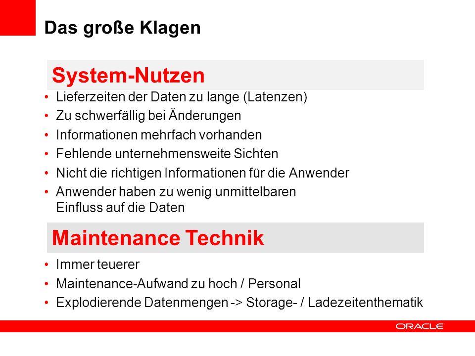 System-Nutzen Maintenance Technik Das große Klagen