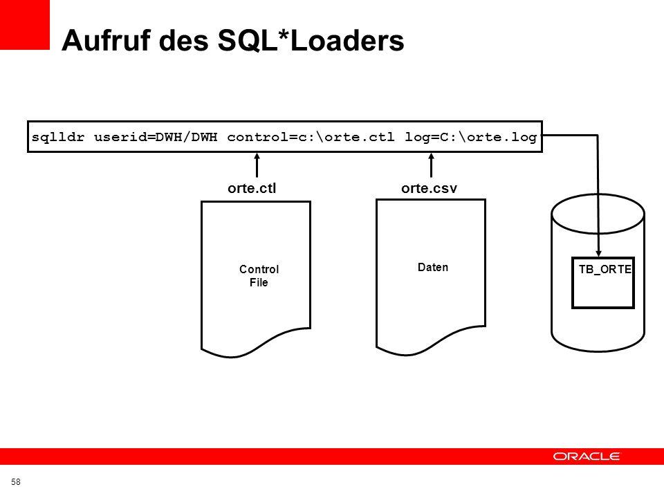 Aufruf des SQL*Loaders