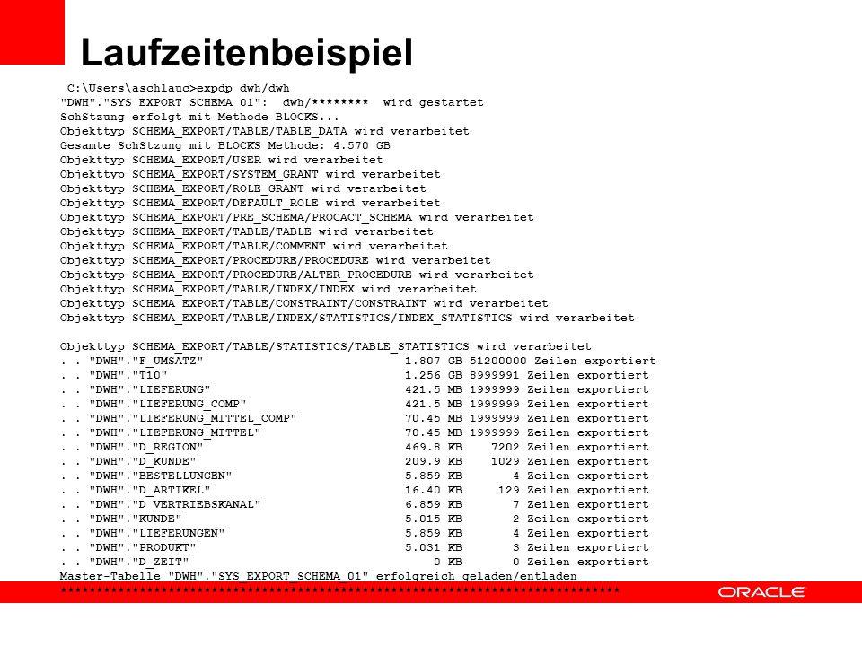Laufzeitenbeispiel C:\Users\aschlauc>expdp dwh/dwh