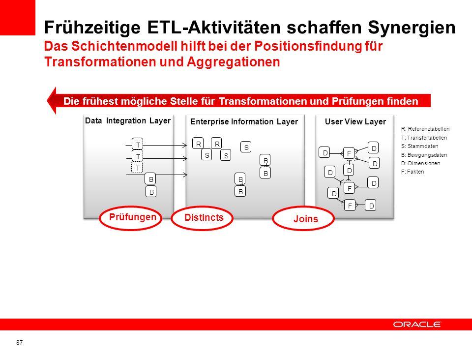 Enterprise Information Layer Data Integration Layer