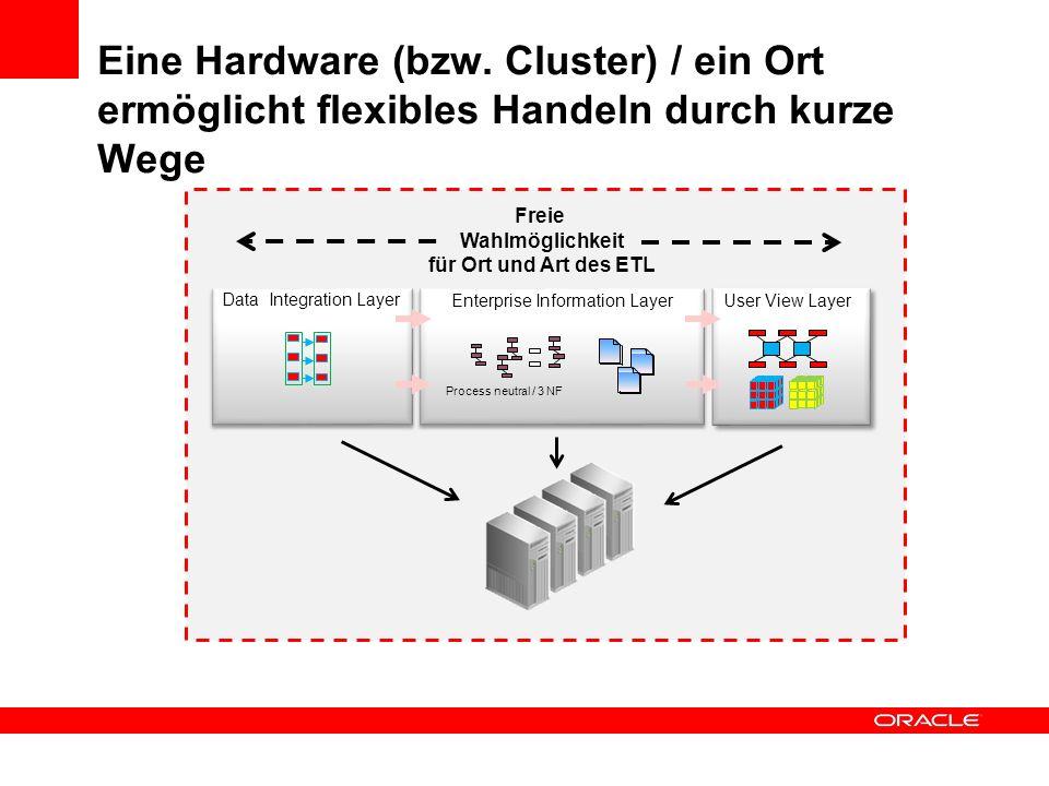 Eine Hardware (bzw. Cluster) / ein Ort ermöglicht flexibles Handeln durch kurze Wege