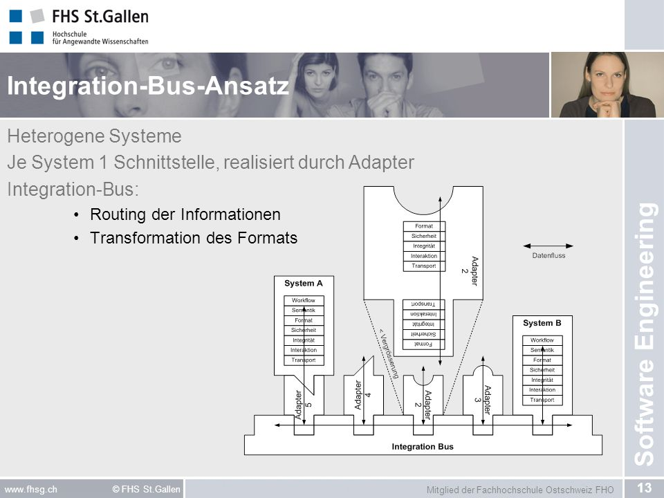 Integration-Bus-Ansatz