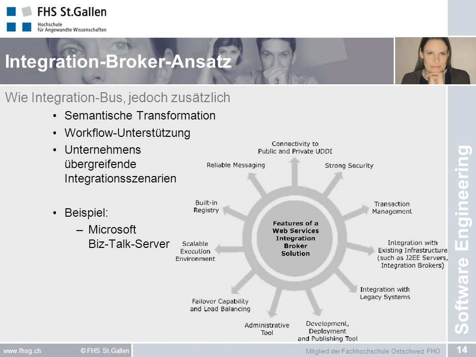 Integration-Broker-Ansatz