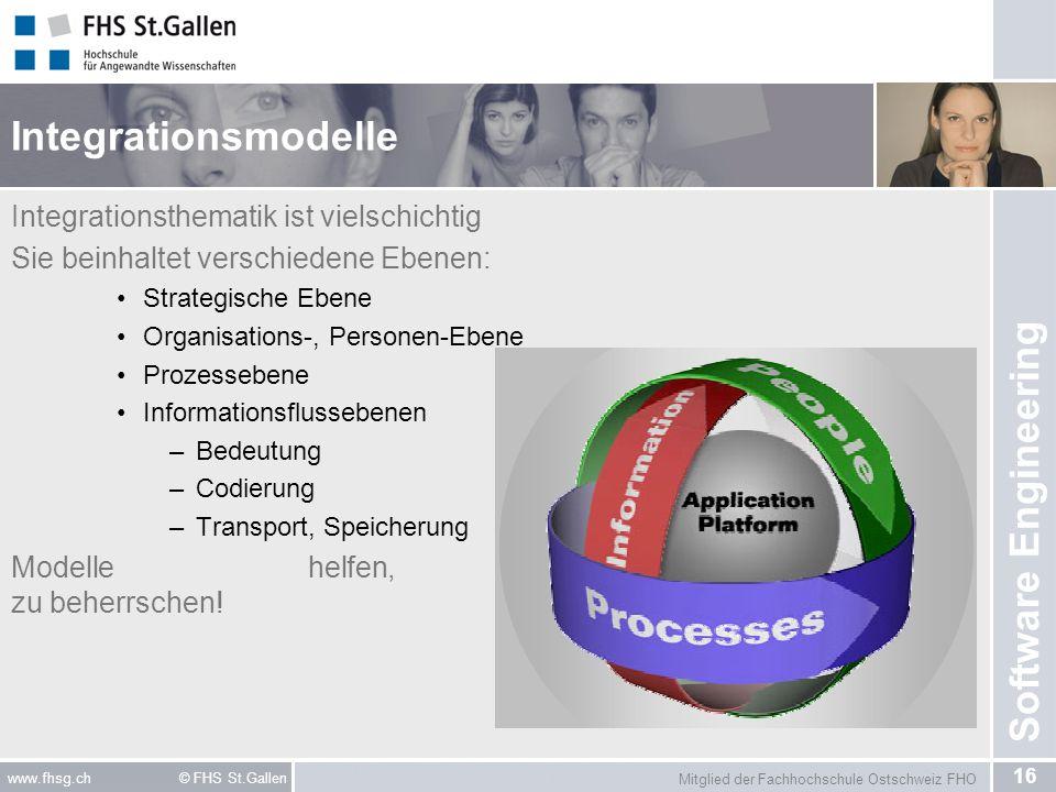 Integrationsmodelle Integrationsthematik ist vielschichtig