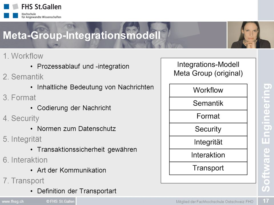 Meta-Group-Integrationsmodell