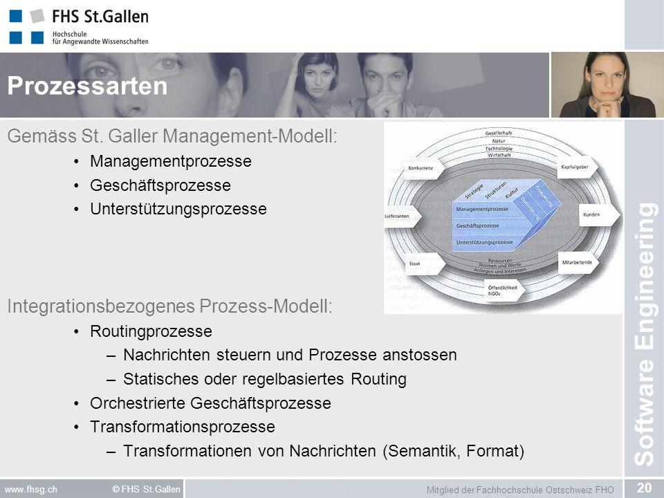 Prozessarten Gemäss St. Galler Management-Modell: