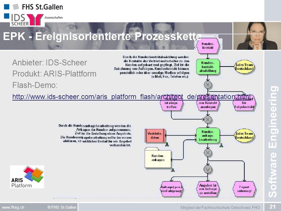 EPK - Ereignisorientierte Prozesskette