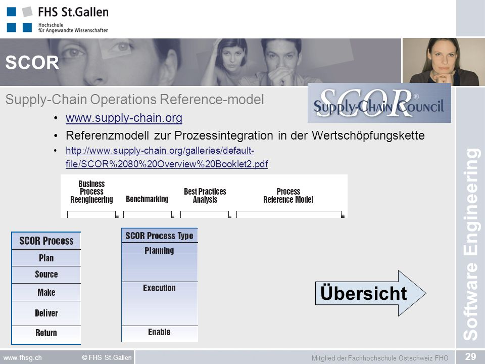 SCOR Übersicht Supply-Chain Operations Reference-model