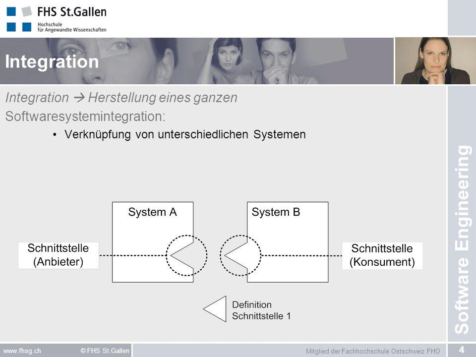 Integration Integration  Herstellung eines ganzen
