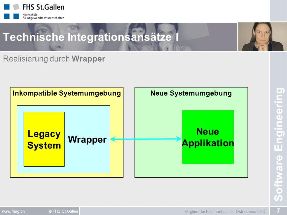 Technische Integrationsansätze I