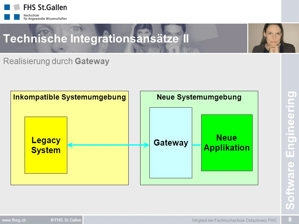 Technische Integrationsansätze II