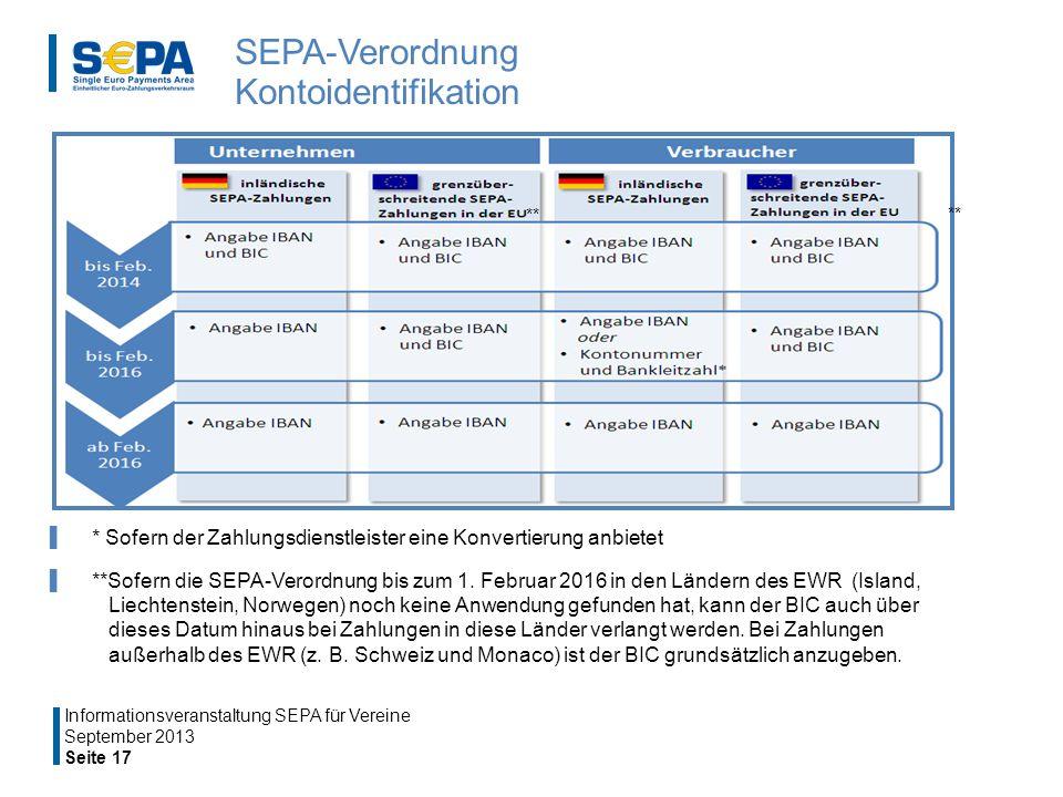SEPA-Verordnung Kontoidentifikation