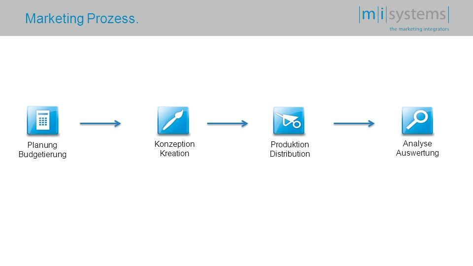 Praxisbericht über den zielgerichteten Einsatz von Marketingsystemen