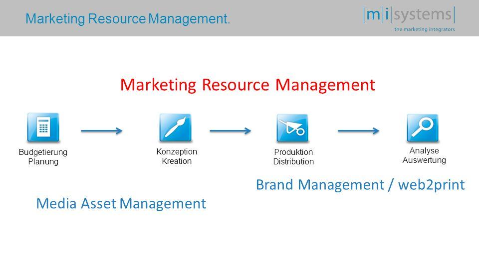 Erreichte Ziele. Reduktion der Workflow Prozessschritte um 50% Gleichzeitige Bearbeitung der Dokumente durch mehrere User.