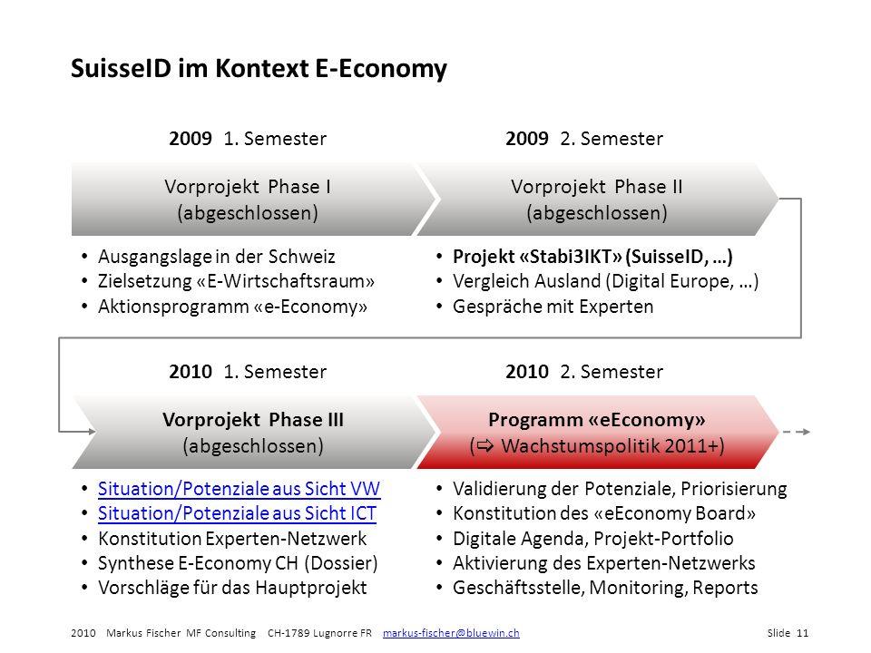 SuisseID im Kontext E-Economy