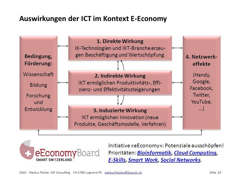 Auswirkungen der ICT im Kontext E-Economy