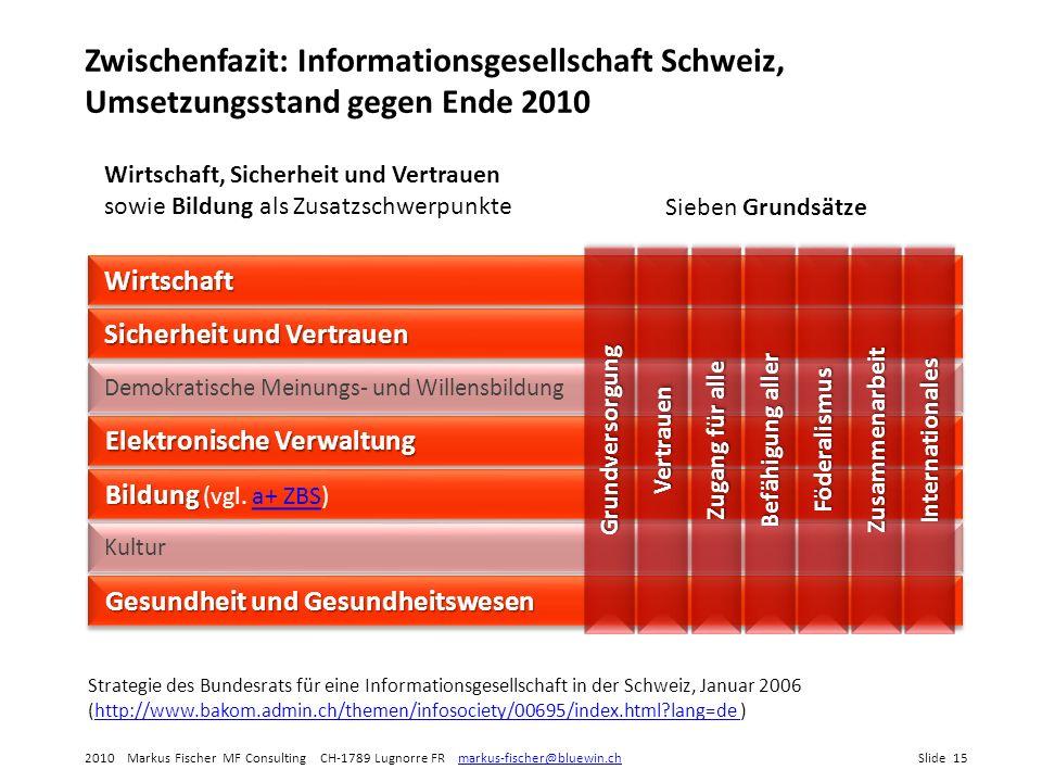 Zwischenfazit: Informationsgesellschaft Schweiz, Umsetzungsstand gegen Ende 2010