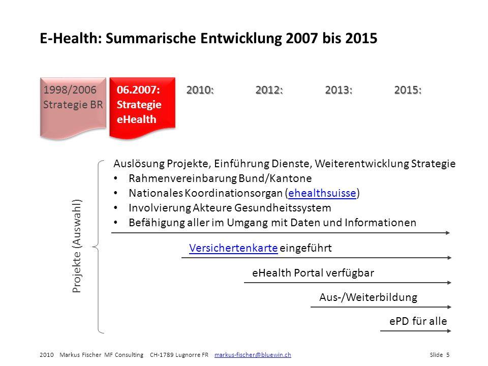 E-Health: Summarische Entwicklung 2007 bis 2015