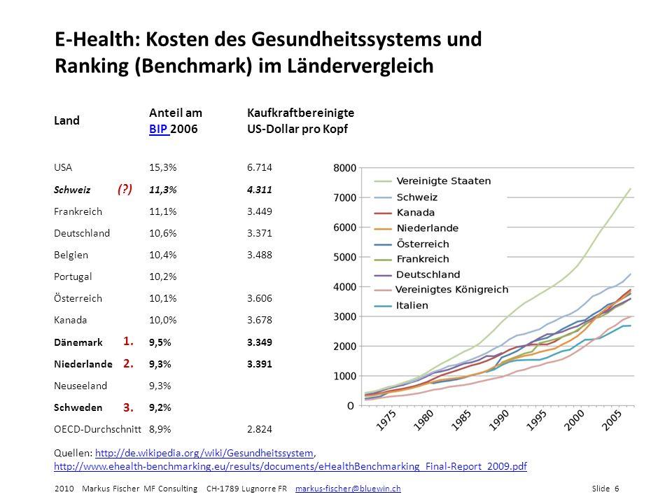 E-Health: Kosten des Gesundheitssystems und Ranking (Benchmark) im Ländervergleich