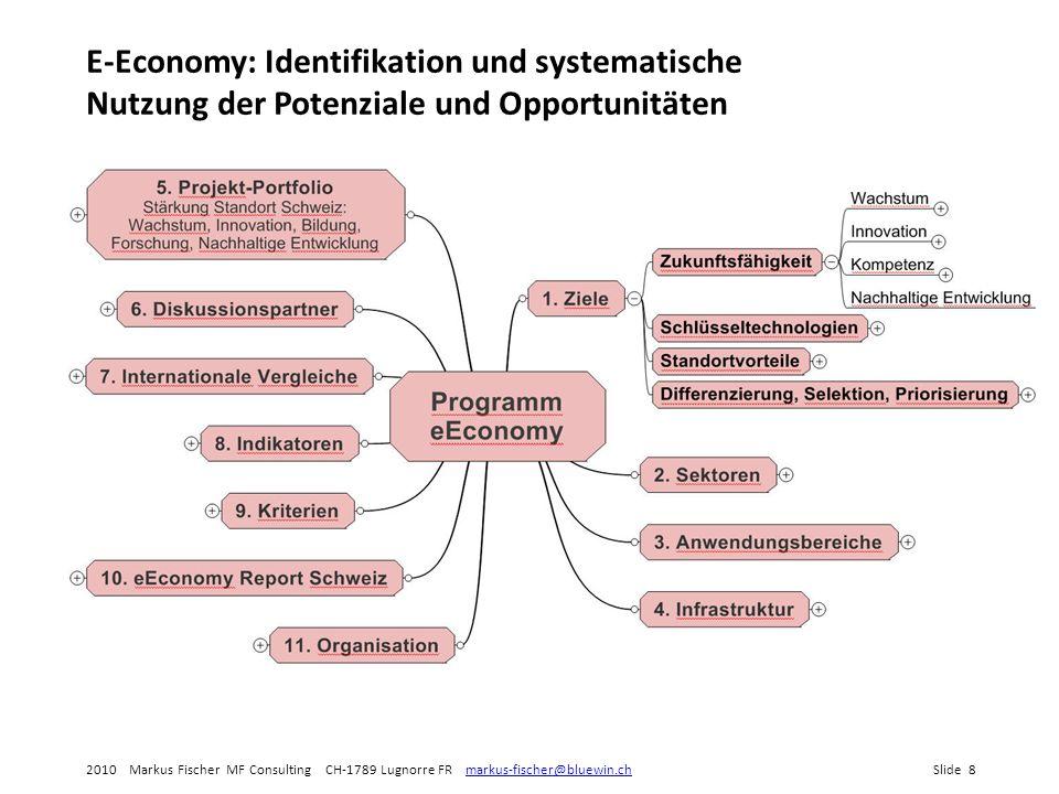 E-Economy: Identifikation und systematische Nutzung der Potenziale und Opportunitäten