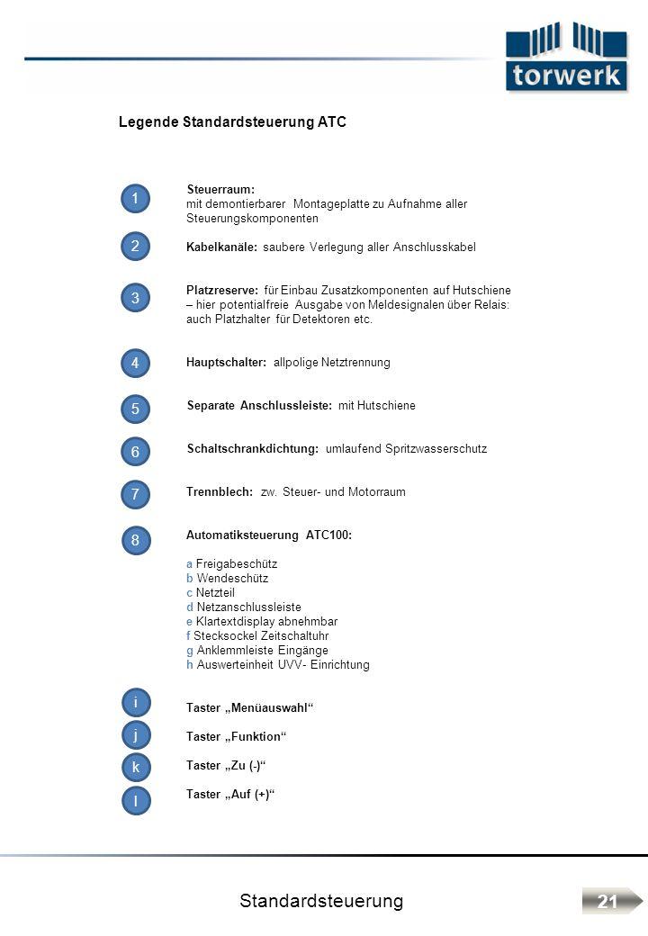 Standardsteuerung 21 Legende Standardsteuerung ATC 1 2 3 4 5 6 7 8 i j