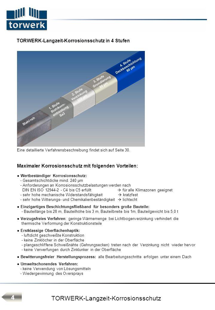 TORWERK-Langzeit-Korrosionsschutz
