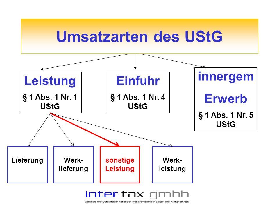 Umsatzarten des UStG innergem Erwerb Leistung Einfuhr