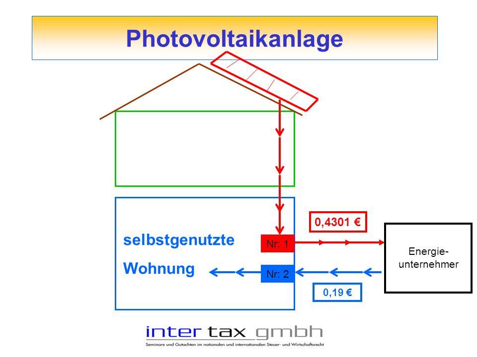 Photovoltaikanlage selbstgenutzte Wohnung 0,4301 € Energie-unternehmer