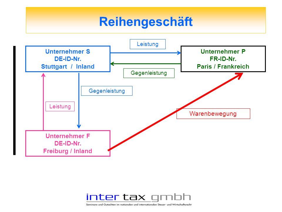 Reihengeschäft Unternehmer S DE-ID-Nr. Stuttgart / Inland