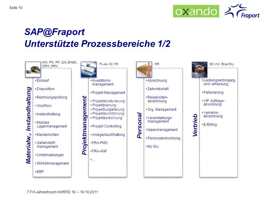 SAP@Fraport Unterstützte Prozessbereiche 1/2