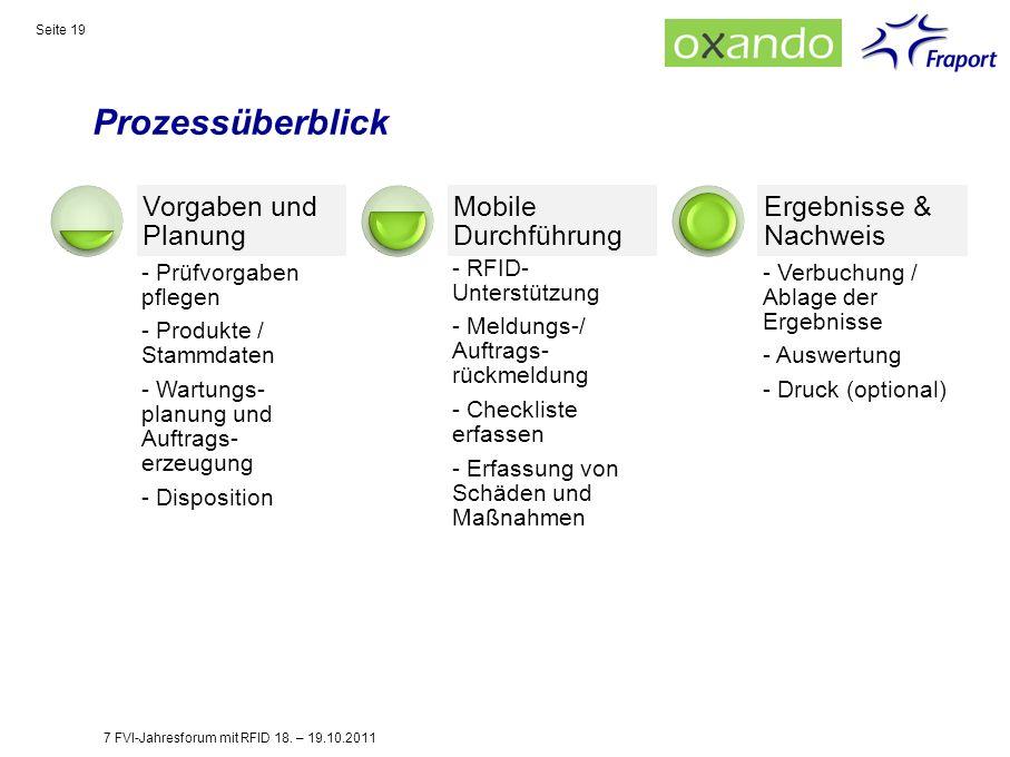 Prozessüberblick Vorgaben und Planung Mobile Durchführung