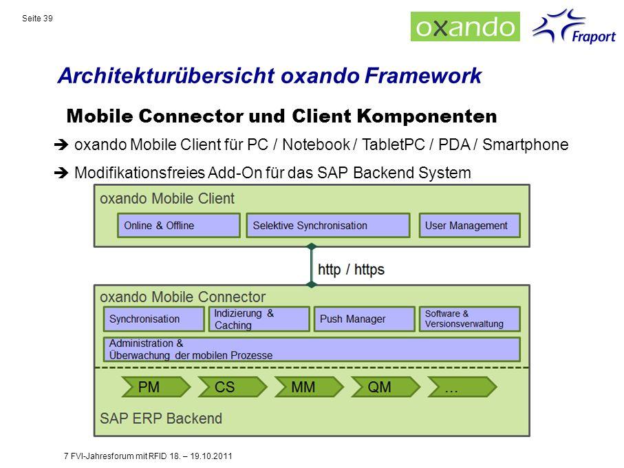 Architekturübersicht oxando Framework