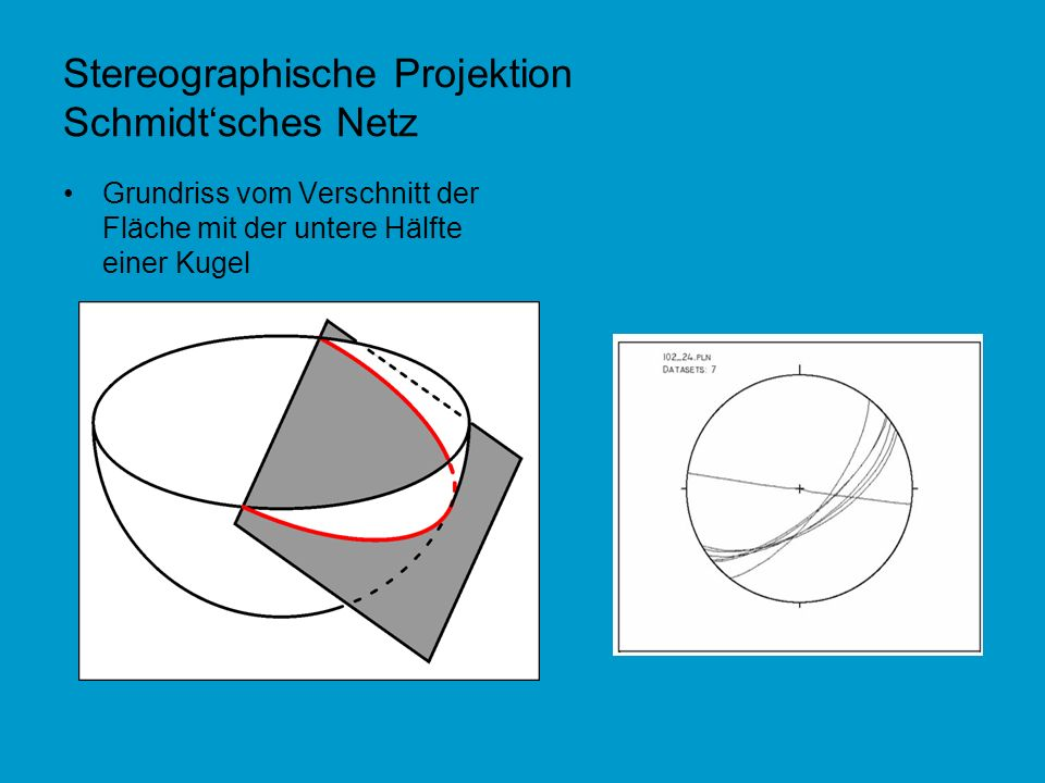 Stereographische Projektion Schmidt'sches Netz
