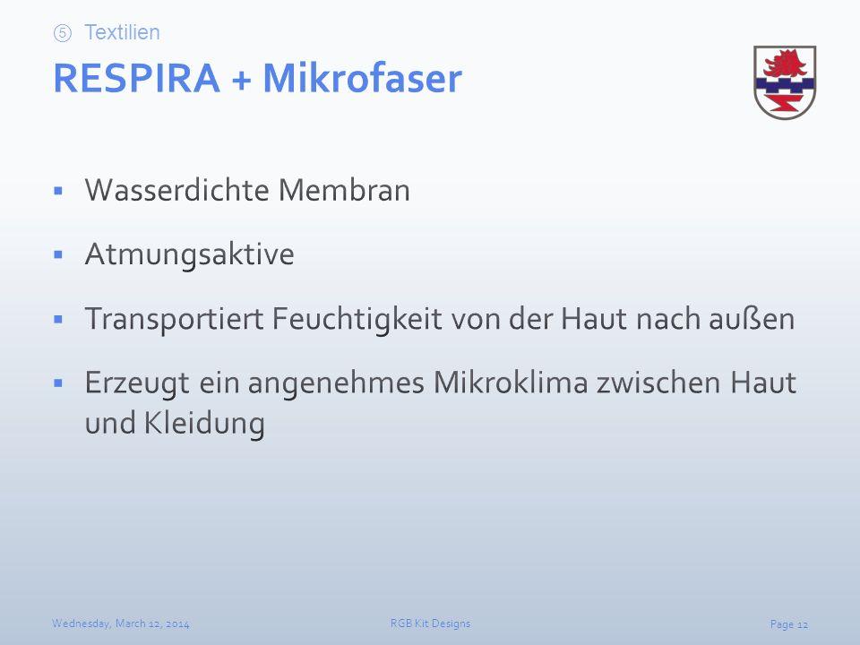 RESPIRA + Mikrofaser Wasserdichte Membran Atmungsaktive