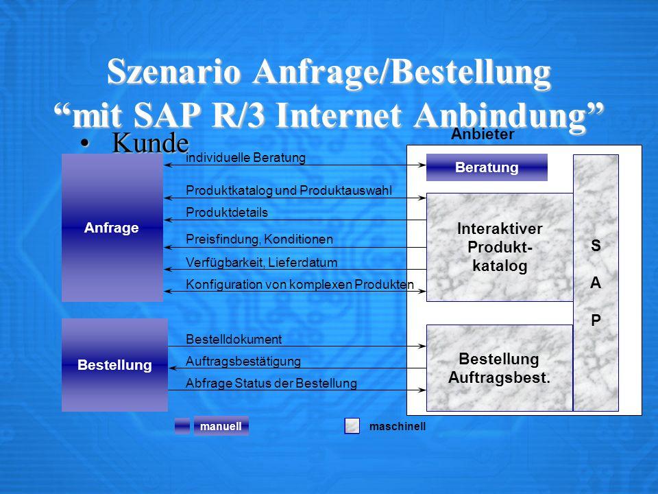 Szenario Anfrage/Bestellung mit SAP R/3 Internet Anbindung