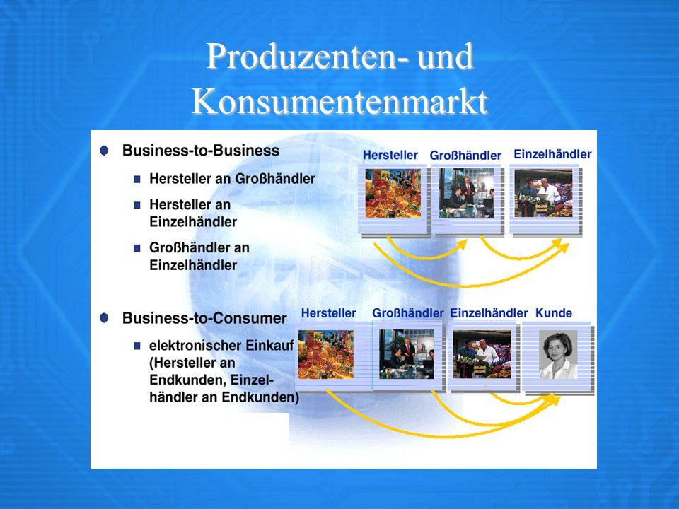 Produzenten- und Konsumentenmarkt