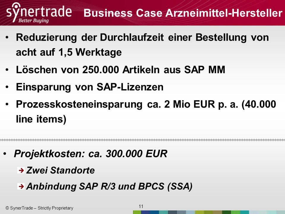 Business Case Arzneimittel-Hersteller
