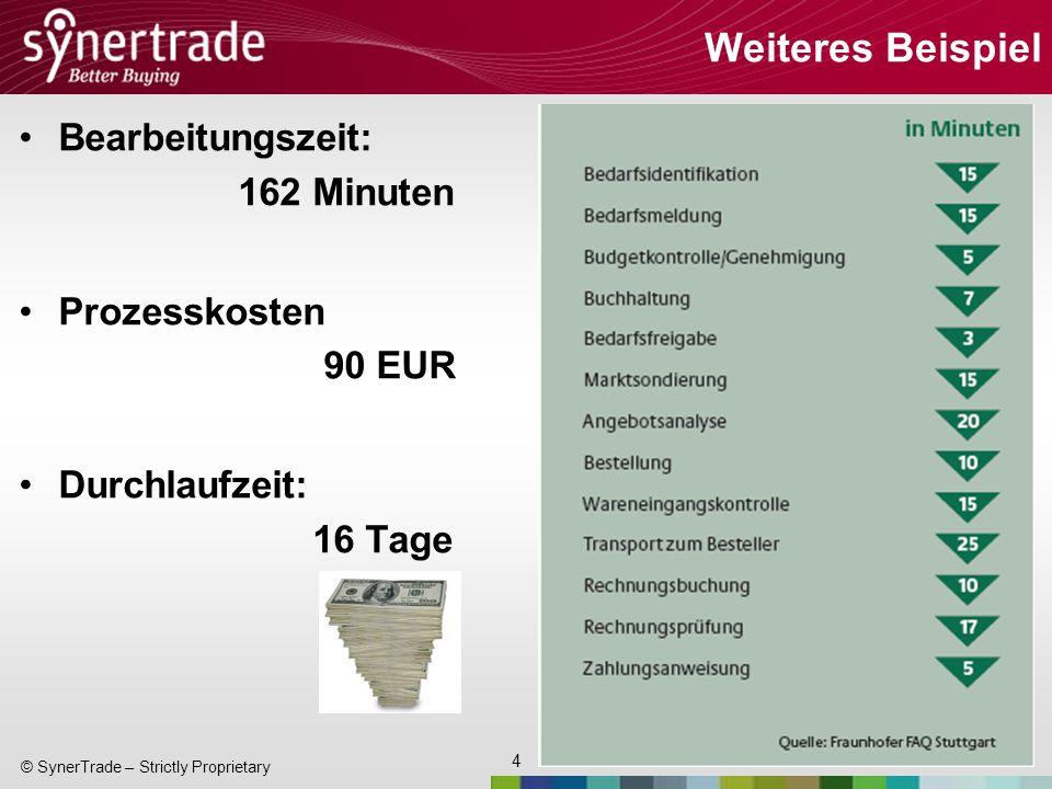 Weiteres Beispiel Bearbeitungszeit: 162 Minuten Prozesskosten 90 EUR