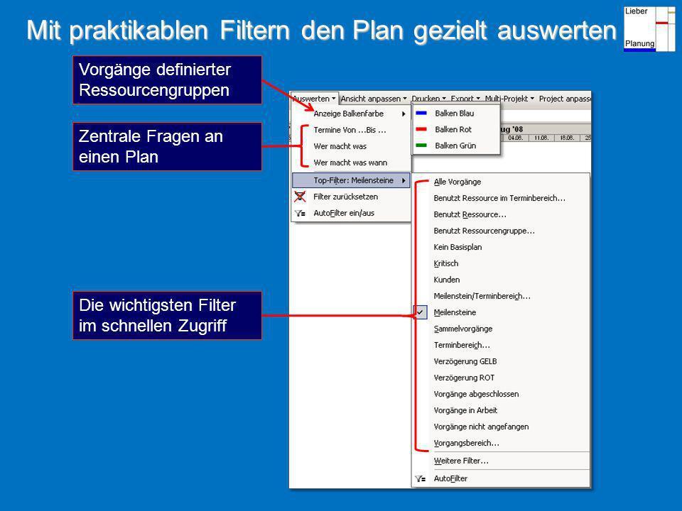 Mit praktikablen Filtern den Plan gezielt auswerten