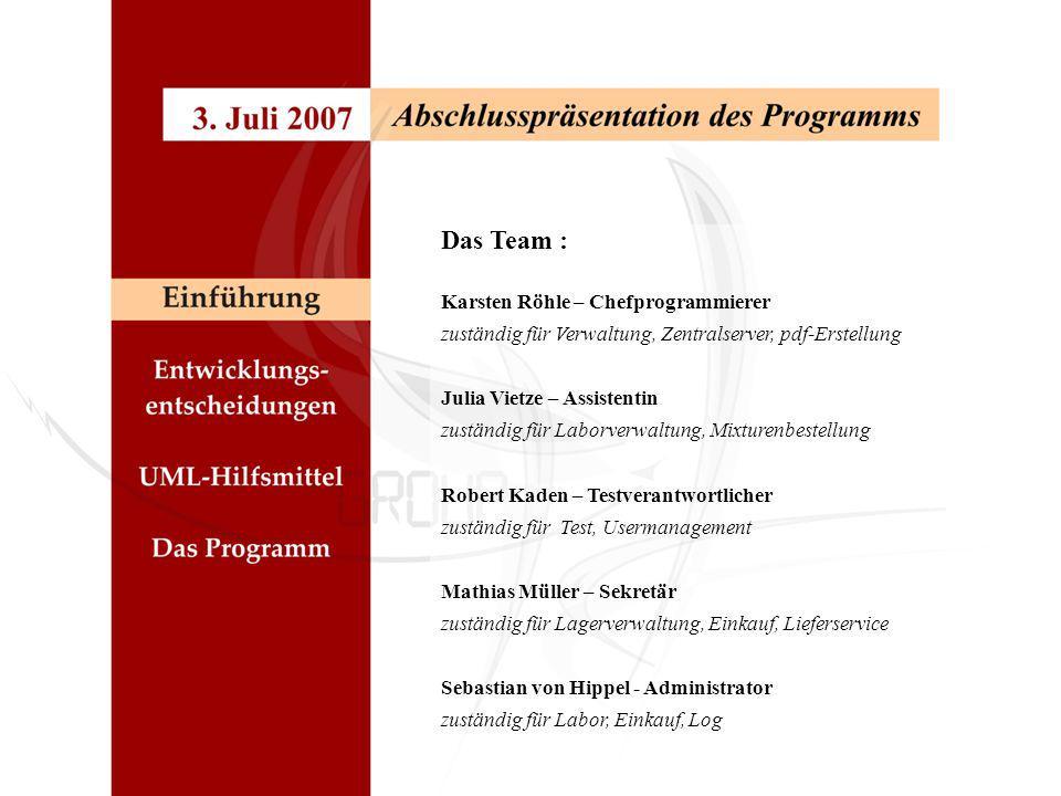 Das Team : Karsten Röhle – Chefprogrammierer