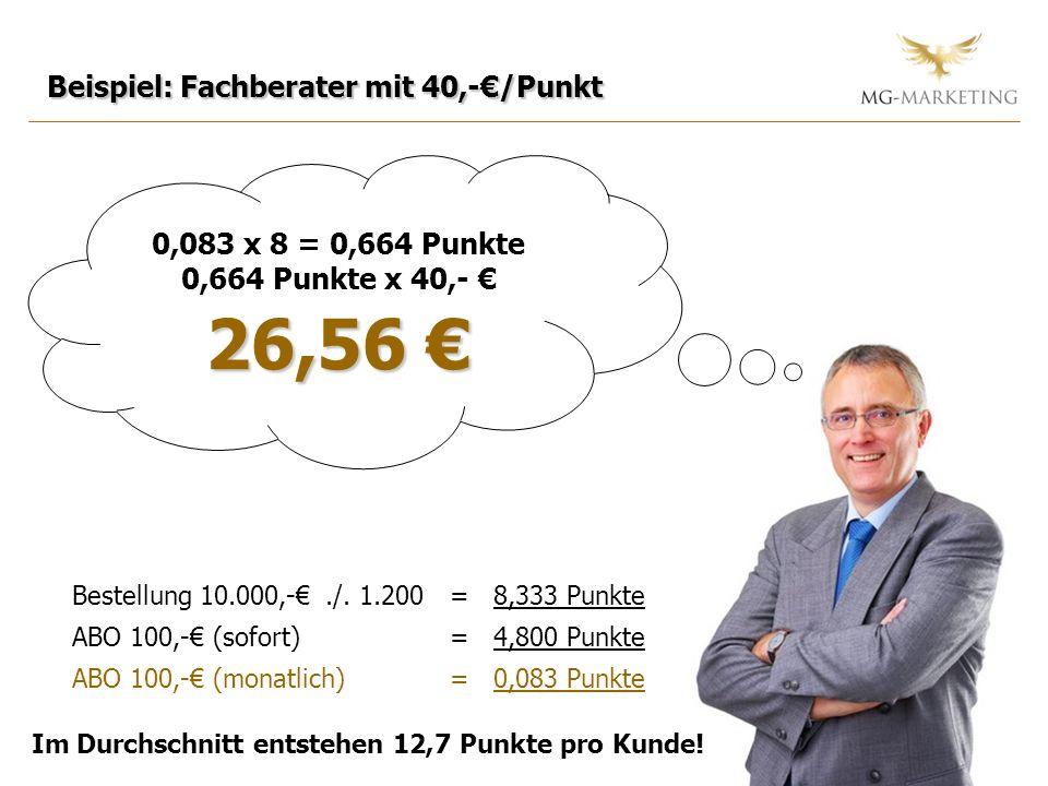 26,56 € Beispiel: Fachberater mit 40,-€/Punkt