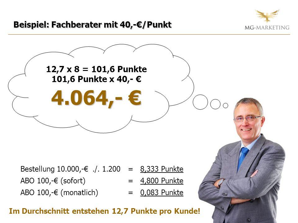 4.064,- € Beispiel: Fachberater mit 40,-€/Punkt