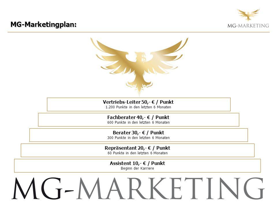 MG-Marketingplan: Vertriebs-Leiter 50,- € / Punkt 1.200 Punkte in den letzten 6 Monaten.