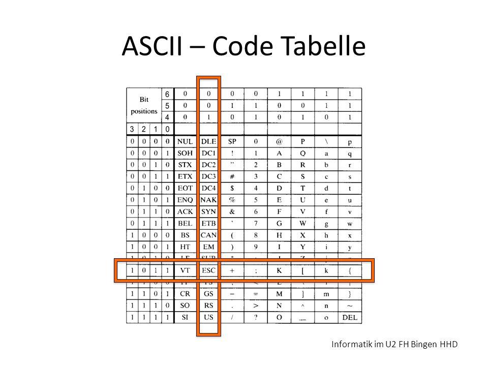 ASCII – Code Tabelle Informatik im U2 FH Bingen HHD